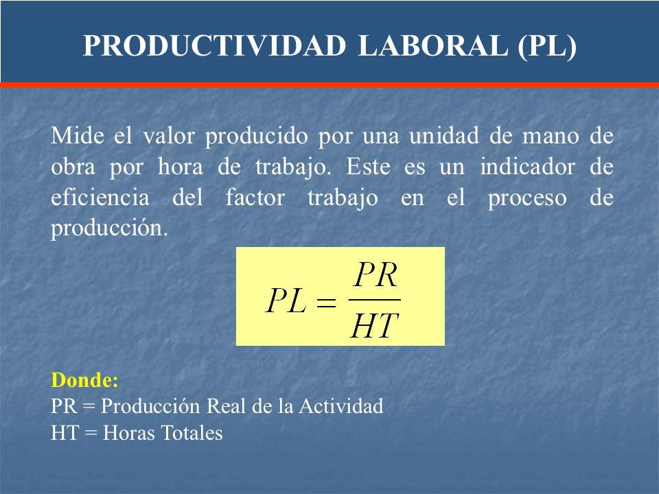 Mide el valor producido por una unidad de mano de obra por hora de trabajo. Este es un indicador de eficiencia del factor trabajo en el proceso de pro