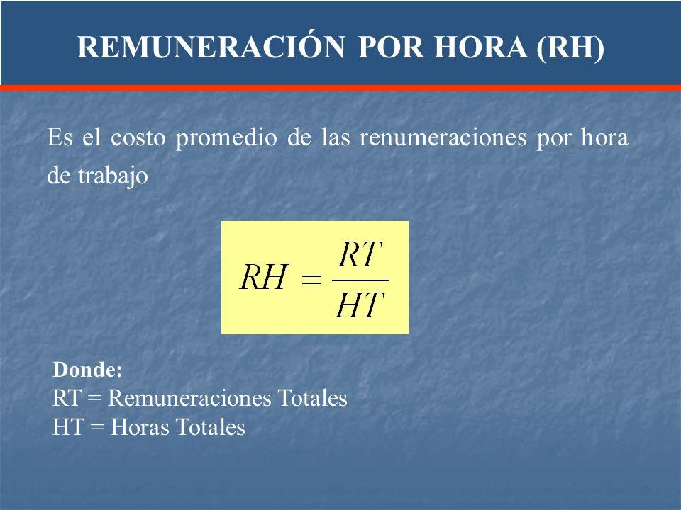 Es el costo promedio de las renumeraciones por hora de trabajo Donde: RT = Remuneraciones Totales HT = Horas Totales REMUNERACIÓN POR HORA (RH)