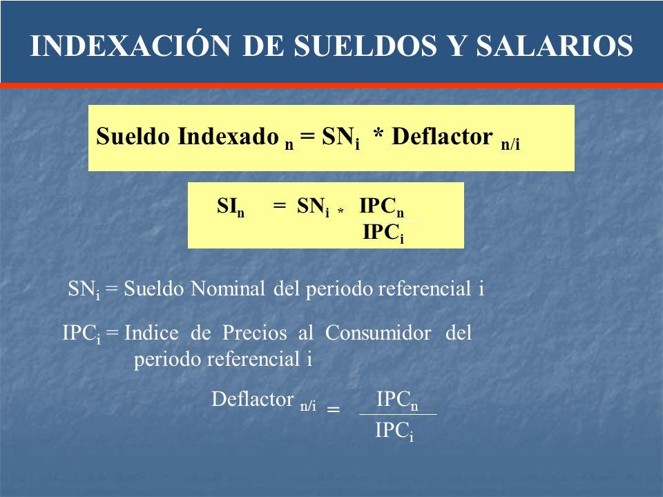 Sueldo Indexado n = SN i * Deflactor n/i SN i = Sueldo Nominal del periodo referencial i IPC i = Indice de Precios al Consumidor del periodo referenci