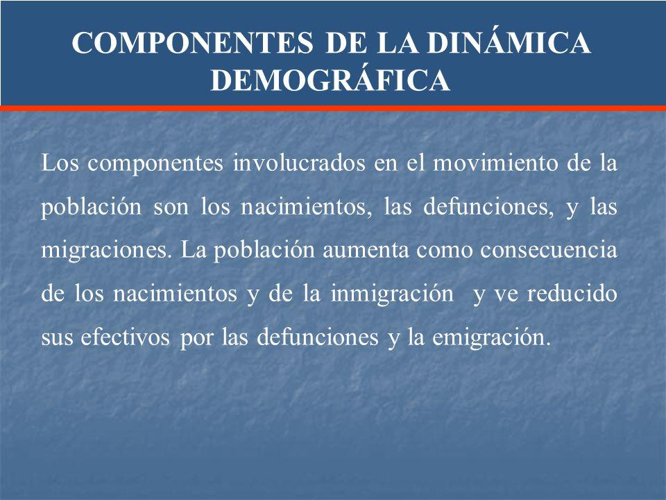 Los componentes involucrados en el movimiento de la población son los nacimientos, las defunciones, y las migraciones. La población aumenta como conse