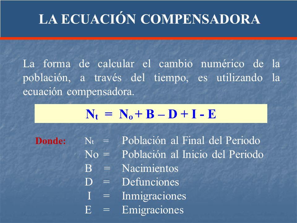 La forma de calcular el cambio numérico de la población, a través del tiempo, es utilizando la ecuación compensadora. N t = N o + B – D + I - E Donde: