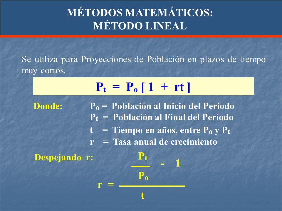 Se utiliza para Proyecciones de Población en plazos de tiempo muy cortos. P t = P o [ 1 + rt ] Donde: P o = Población al Inicio del Periodo P t = Pobl