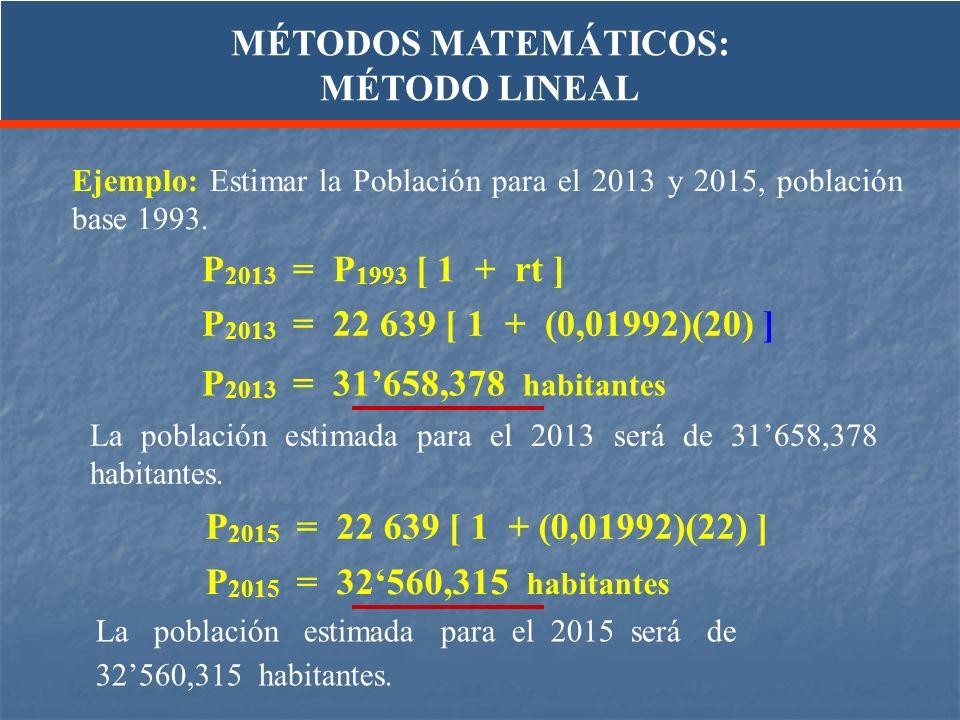 Ejemplo: Estimar la Población para el 2013 y 2015, población base 1993. La población estimada para el 2013 será de 31658,378 habitantes. P 2013 = P 19