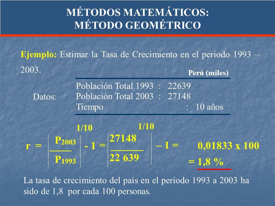 Ejemplo: Estimar la Tasa de Crecimiento en el periodo 1993 – 2003. La tasa de crecimiento del país en el periodo 1993 a 2003 ha sido de 1,8 por cada 1