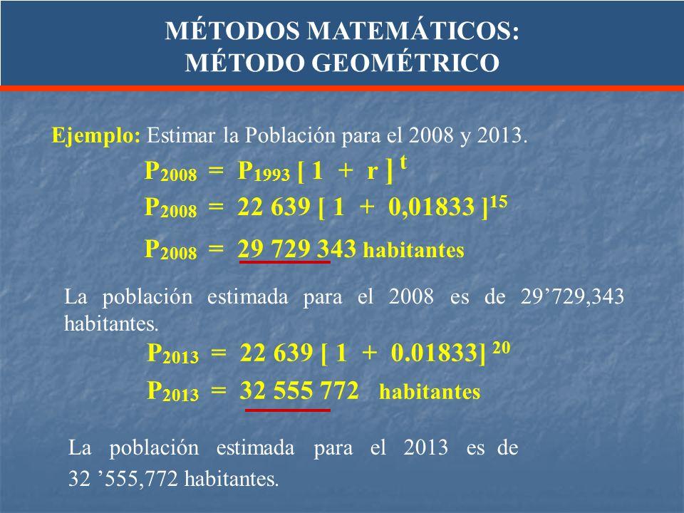 Ejemplo: Estimar la Población para el 2008 y 2013. La población estimada para el 2008 es de 29729,343 habitantes. P 2008 = P 1993 [ 1 + r ] t P 2008 =