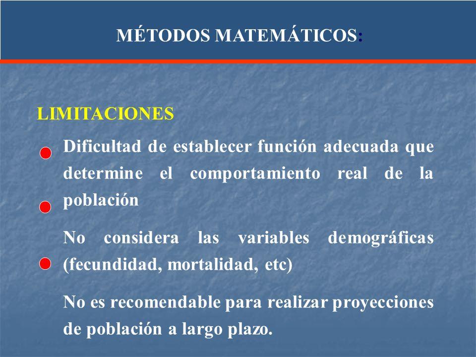 LIMITACIONES Dificultad de establecer función adecuada que determine el comportamiento real de la población No considera las variables demográficas (f