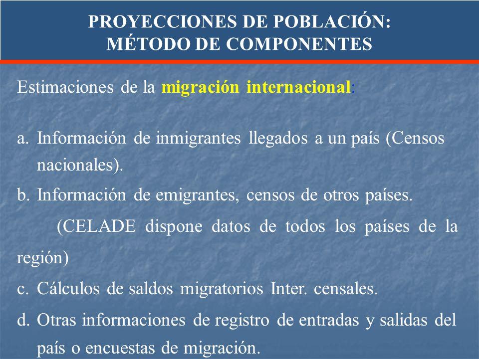 Estimaciones de la migración internacional: a.Información de inmigrantes llegados a un país (Censos nacionales). b.Información de emigrantes, censos d