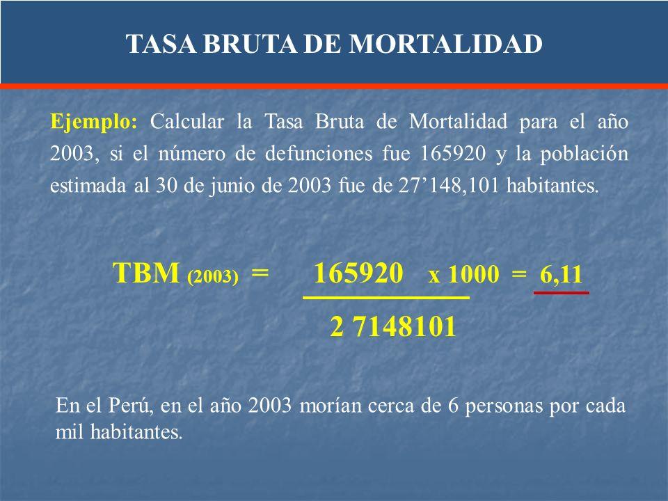 En el Perú, en el año 2003 morían cerca de 6 personas por cada mil habitantes. Ejemplo: Calcular la Tasa Bruta de Mortalidad para el año 2003, si el n