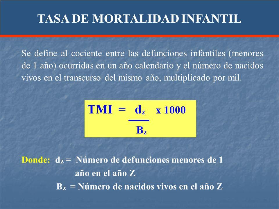 Se define al cociente entre las defunciones infantiles (menores de 1 año) ocurridas en un año calendario y el número de nacidos vivos en el transcurso