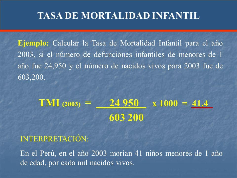 INTERPRETACIÓN: En el Perú, en el año 2003 morían 41 niños menores de 1 año de edad, por cada mil nacidos vivos. Ejemplo: Calcular la Tasa de Mortalid