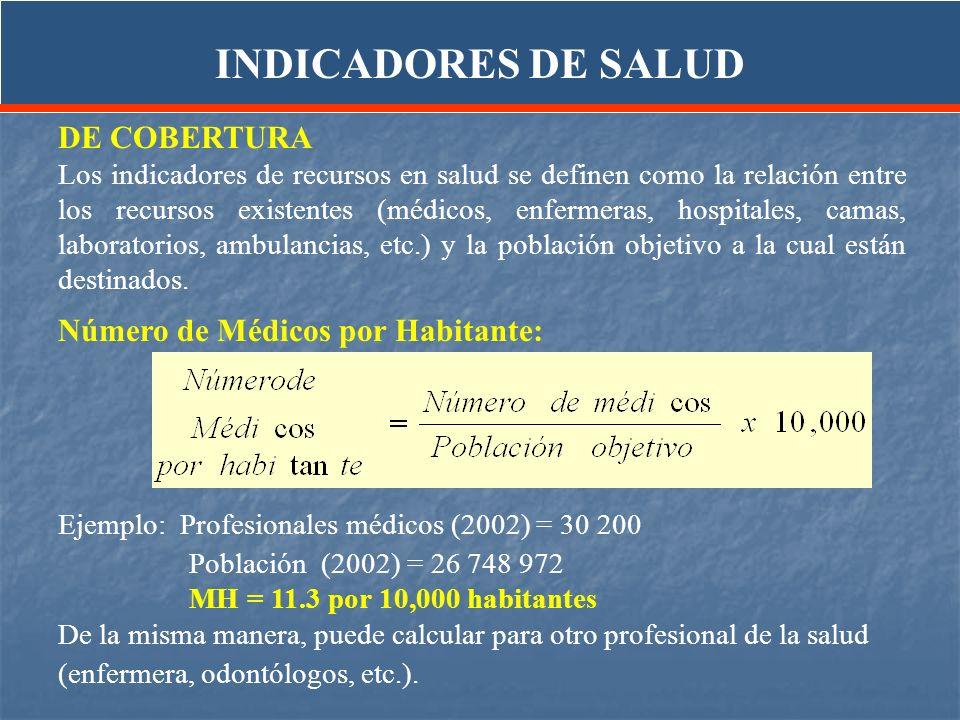 DE COBERTURA Los indicadores de recursos en salud se definen como la relación entre los recursos existentes (médicos, enfermeras, hospitales, camas, l