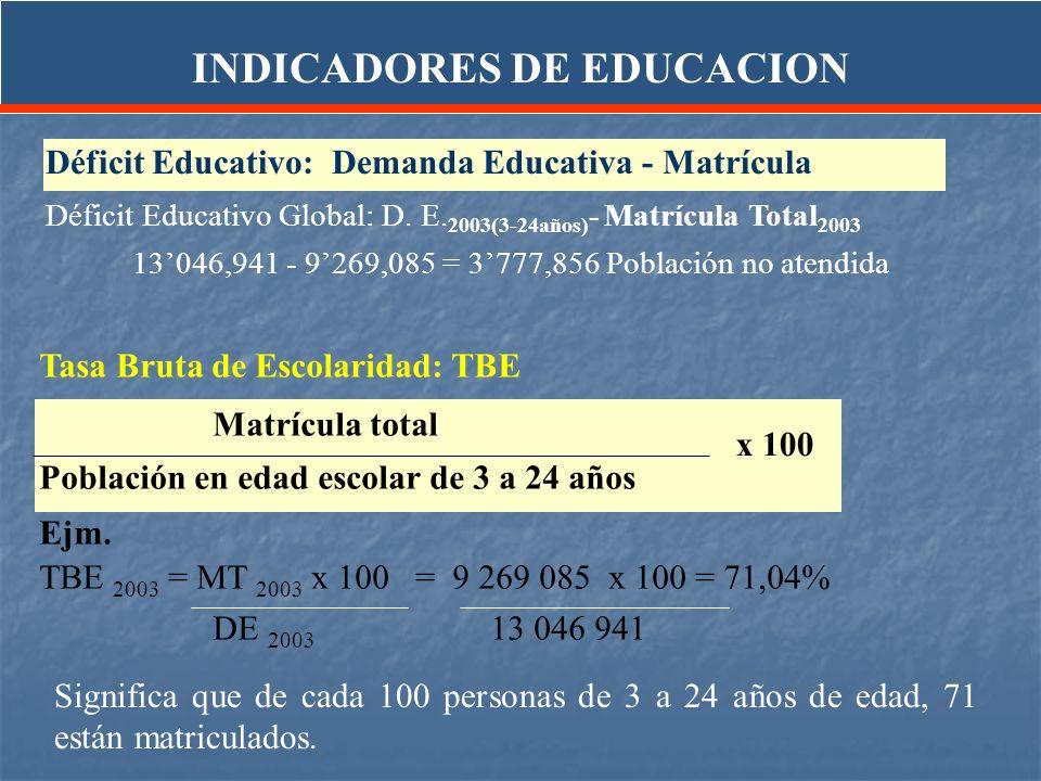 Tasa Bruta de Escolaridad: TBE Matrícula total Población en edad escolar de 3 a 24 años Ejm. TBE 2003 = MT 2003 x 100 = 9 269 085 x 100 = 71,04% DE 20