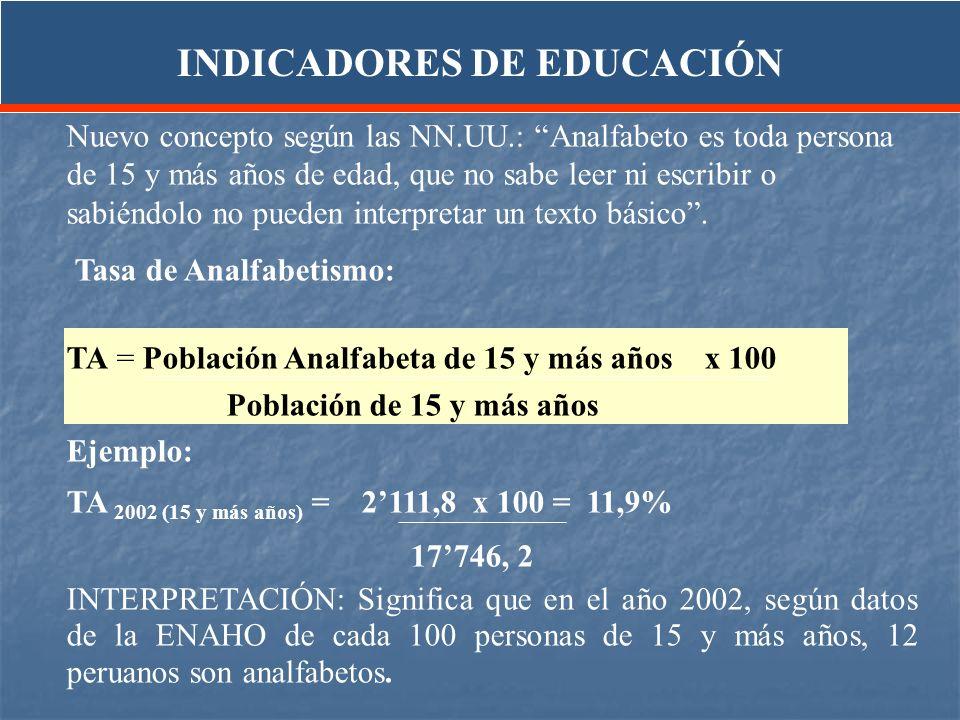 Nuevo concepto según las NN.UU.: Analfabeto es toda persona de 15 y más años de edad, que no sabe leer ni escribir o sabiéndolo no pueden interpretar