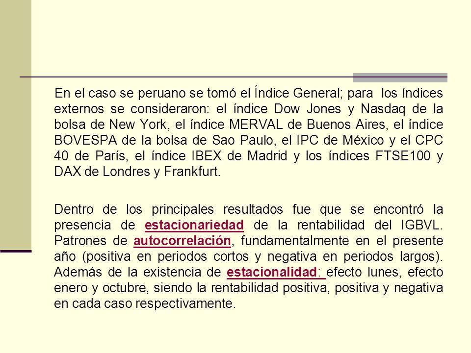 En el caso se peruano se tomó el Índice General; para los índices externos se consideraron: el índice Dow Jones y Nasdaq de la bolsa de New York, el índice MERVAL de Buenos Aires, el índice BOVESPA de la bolsa de Sao Paulo, el IPC de México y el CPC 40 de París, el índice IBEX de Madrid y los índices FTSE100 y DAX de Londres y Frankfurt.