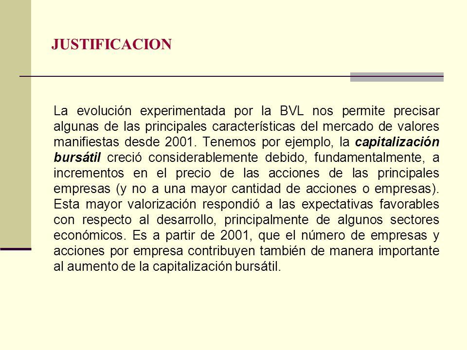 JUSTIFICACION La evolución experimentada por la BVL nos permite precisar algunas de las principales características del mercado de valores manifiestas desde 2001.