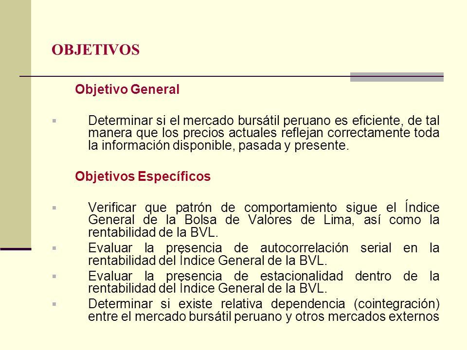OBJETIVOS Objetivo General Determinar si el mercado bursátil peruano es eficiente, de tal manera que los precios actuales reflejan correctamente toda la información disponible, pasada y presente.