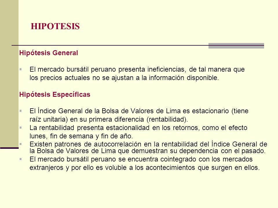 HIPOTESIS Hipótesis General El mercado bursátil peruano presenta ineficiencias, de tal manera que los precios actuales no se ajustan a la información disponible.