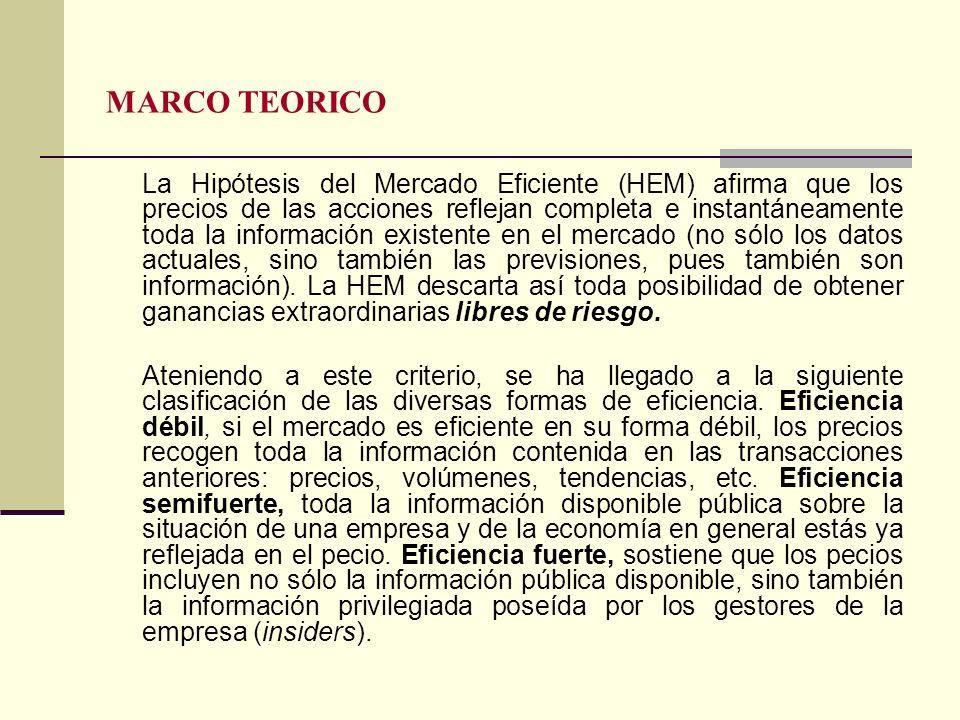 MARCO TEORICO La Hipótesis del Mercado Eficiente (HEM) afirma que los precios de las acciones reflejan completa e instantáneamente toda la información existente en el mercado (no sólo los datos actuales, sino también las previsiones, pues también son información).