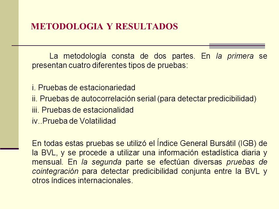 METODOLOGIA Y RESULTADOS La metodología consta de dos partes.