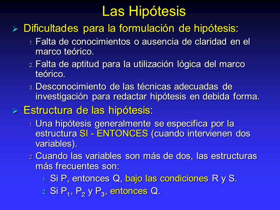 Dificultades para la formulación de hipótesis: Dificultades para la formulación de hipótesis: 1. Falta de conocimientos o ausencia de claridad en el m