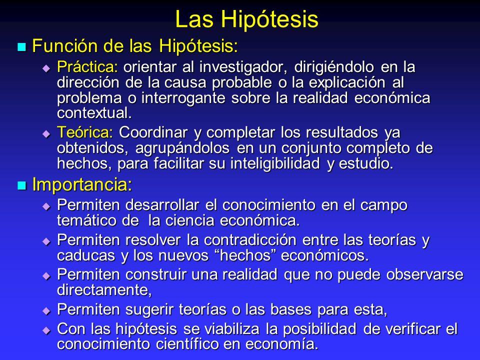 Función de las Hipótesis: Función de las Hipótesis: Práctica: orientar al investigador, dirigiéndolo en la dirección de la causa probable o la explica