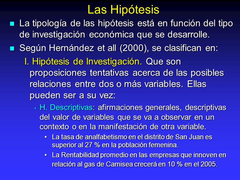 La tipología de las hipótesis está en función del tipo de investigación económica que se desarrolle. La tipología de las hipótesis está en función del