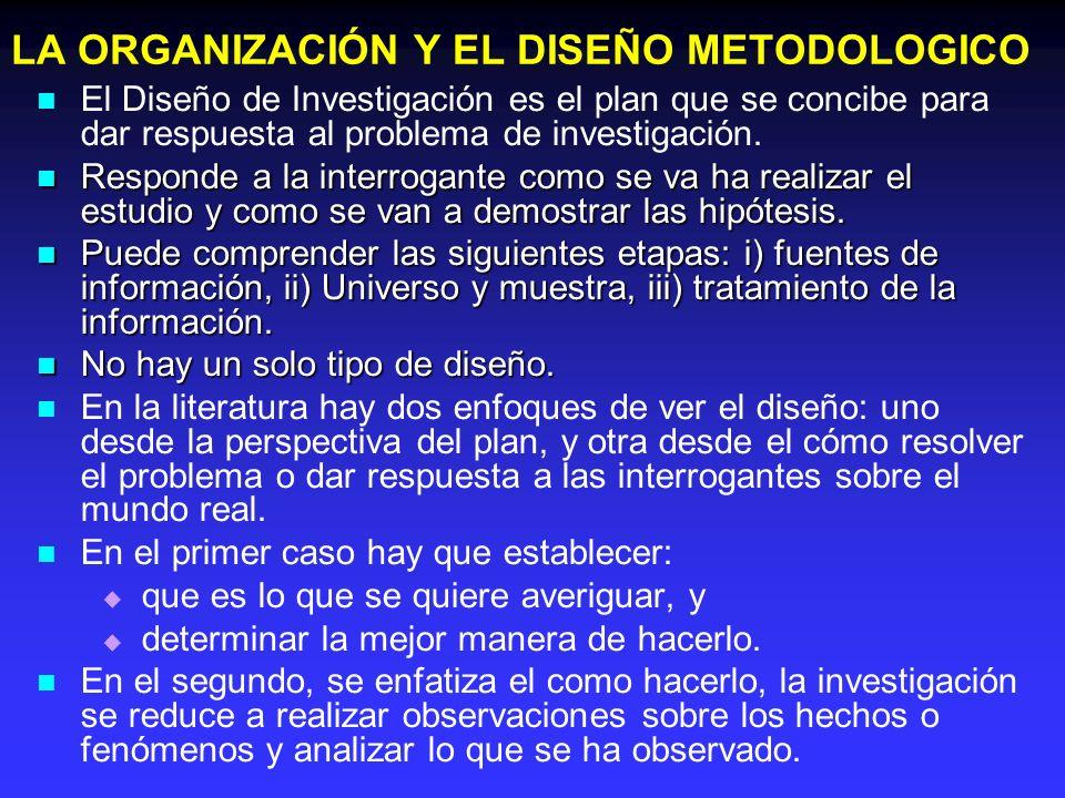 LA ORGANIZACIÓN Y EL DISEÑO METODOLOGICO El Diseño de Investigación es el plan que se concibe para dar respuesta al problema de investigación. Respond