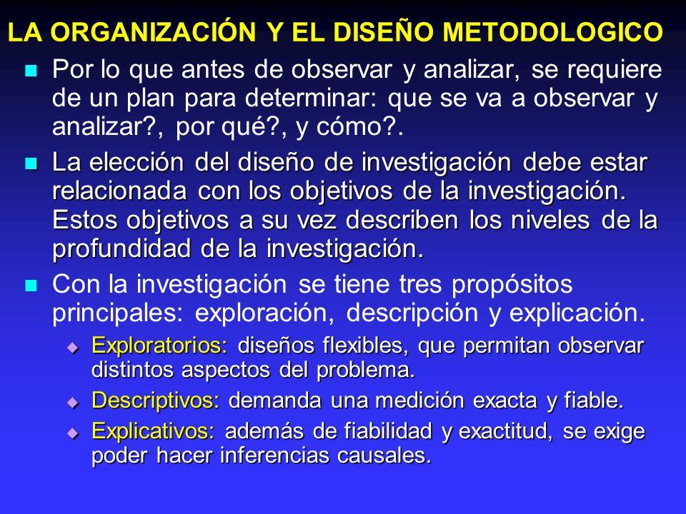 LA ORGANIZACIÓN Y EL DISEÑO METODOLOGICO Por lo que antes de observar y analizar, se requiere de un plan para determinar: que se va a observar y anali