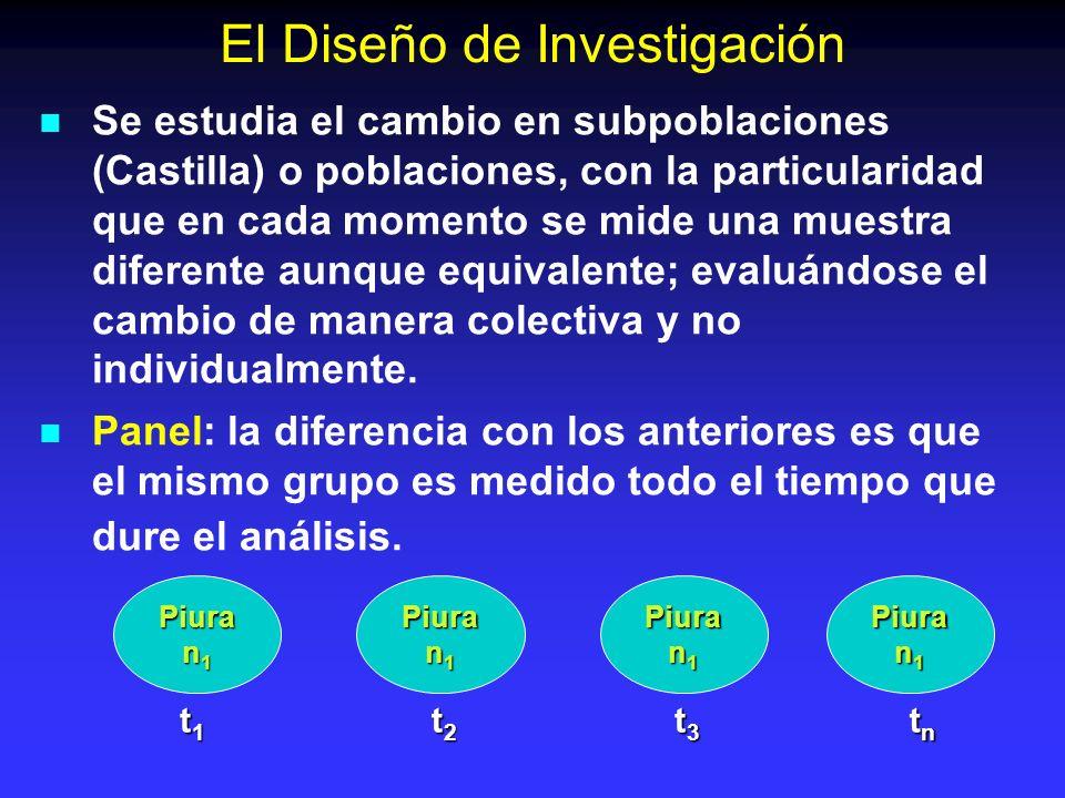 El Diseño de Investigación Se estudia el cambio en subpoblaciones (Castilla) o poblaciones, con la particularidad que en cada momento se mide una mues