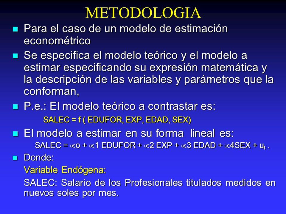 METODOLOGIA Para el caso de un modelo de estimación econométrico Para el caso de un modelo de estimación econométrico Se especifica el modelo teórico