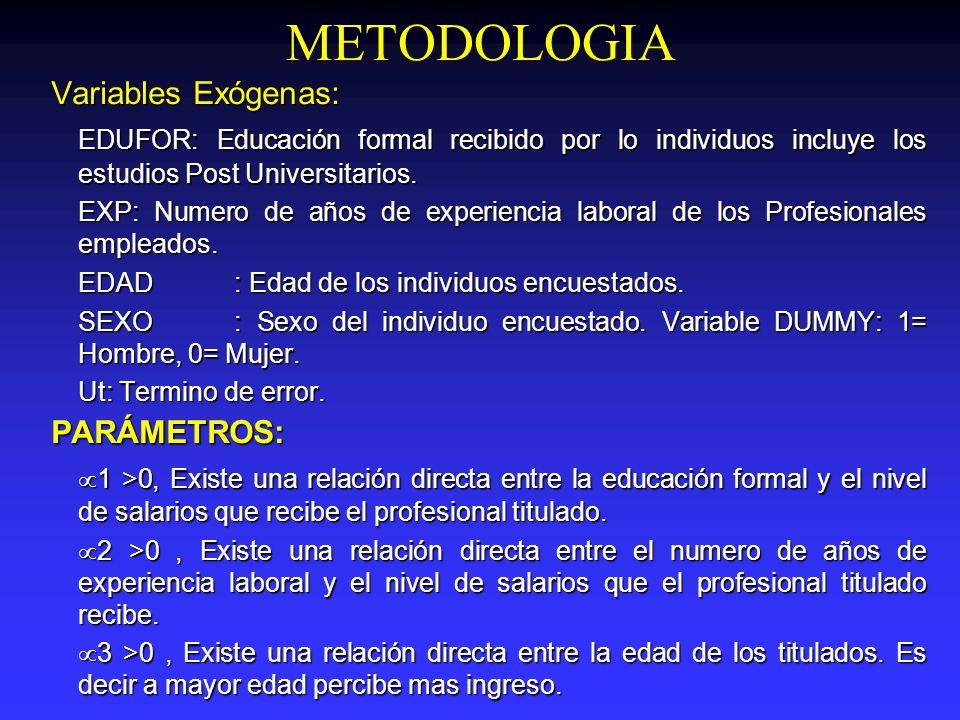 METODOLOGIA Variables Exógenas: EDUFOR: Educación formal recibido por lo individuos incluye los estudios Post Universitarios. EXP: Numero de años de e