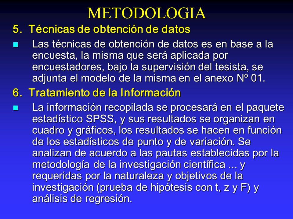 METODOLOGIA 5. Técnicas de obtención de datos Las técnicas de obtención de datos es en base a la encuesta, la misma que será aplicada por encuestadore