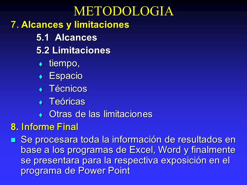 METODOLOGIA 7. Alcances y limitaciones 5.1 Alcances 5.2 Limitaciones tiempo, tiempo, Espacio Espacio Técnicos Técnicos Teóricas Teóricas Otras de las