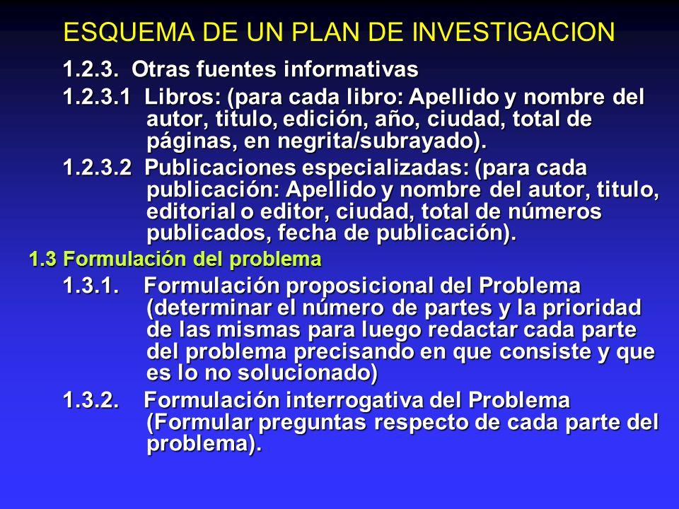ESQUEMA DE UN PLAN DE INVESTIGACION 1.2.3. Otras fuentes informativas 1.2.3.1 Libros: (para cada libro: Apellido y nombre del autor, titulo, edición,