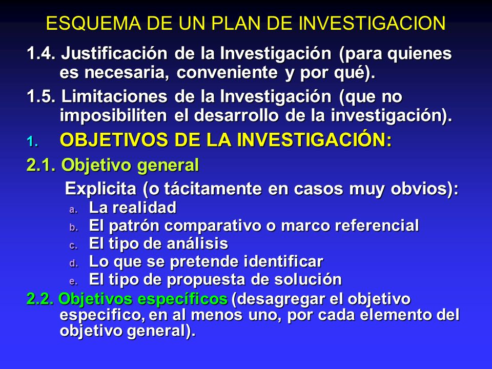 ESQUEMA DE UN PLAN DE INVESTIGACION 1.4. Justificación de la Investigación (para quienes es necesaria, conveniente y por qué). 1.5. Limitaciones de la