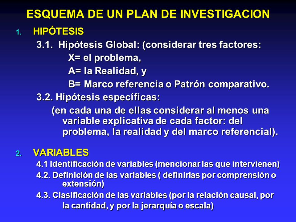ESQUEMA DE UN PLAN DE INVESTIGACION 1. HIPÓTESIS 3.1. Hipótesis Global: (considerar tres factores: X= el problema, A= la Realidad, y B= Marco referenc