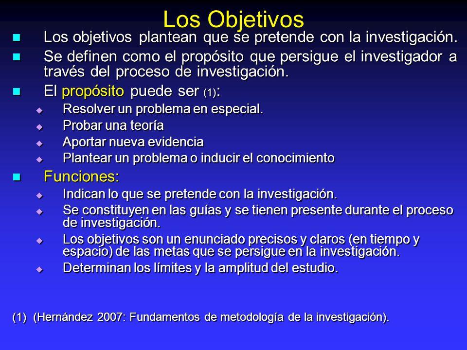 Los Objetivos Los objetivos plantean que se pretende con la investigación. Los objetivos plantean que se pretende con la investigación. Se definen com
