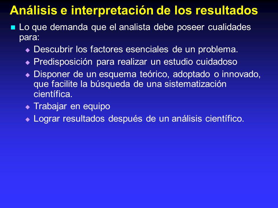 Lo que demanda que el analista debe poseer cualidades para: Descubrir los factores esenciales de un problema. Predisposición para realizar un estudio