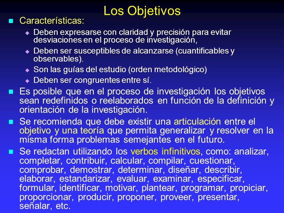 Características: Características: Deben expresarse con claridad y precisión para evitar desviaciones en el proceso de investigación, Deben ser suscept