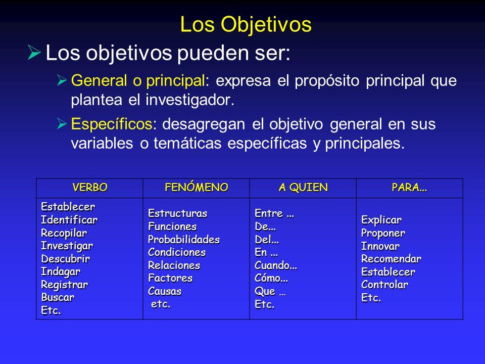 Los objetivos pueden ser: General o principal: expresa el propósito principal que plantea el investigador. Específicos: desagregan el objetivo general