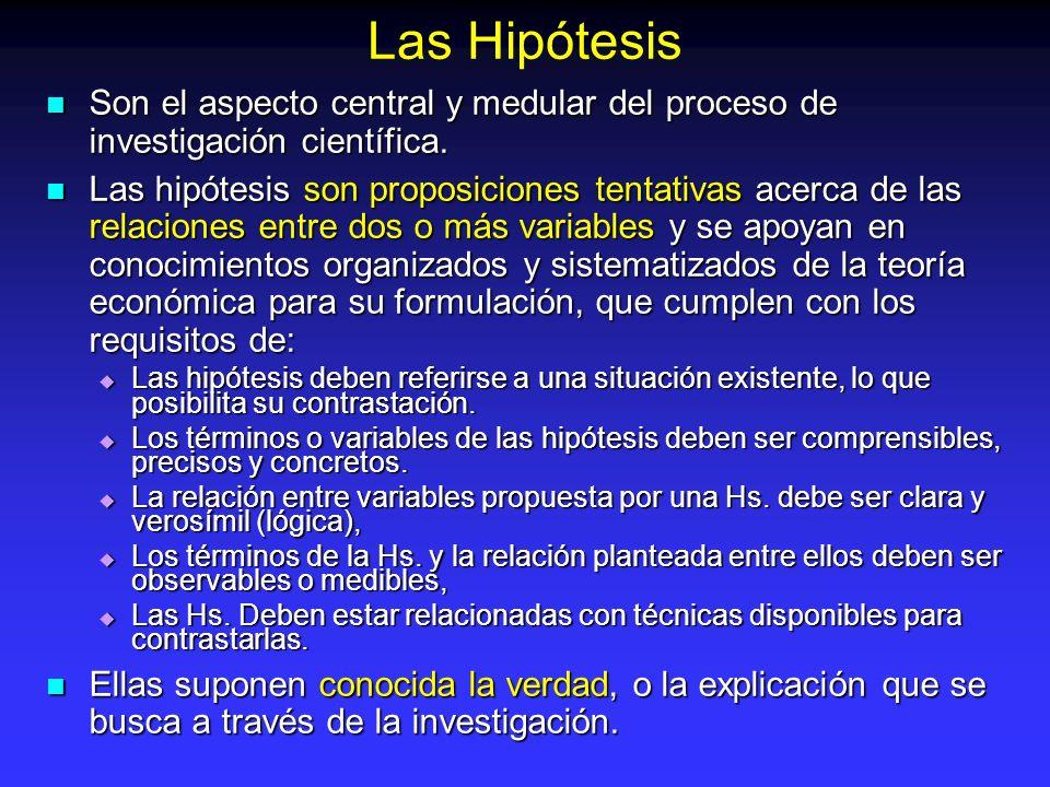 Las Hipótesis Son el aspecto central y medular del proceso de investigación científica. Son el aspecto central y medular del proceso de investigación