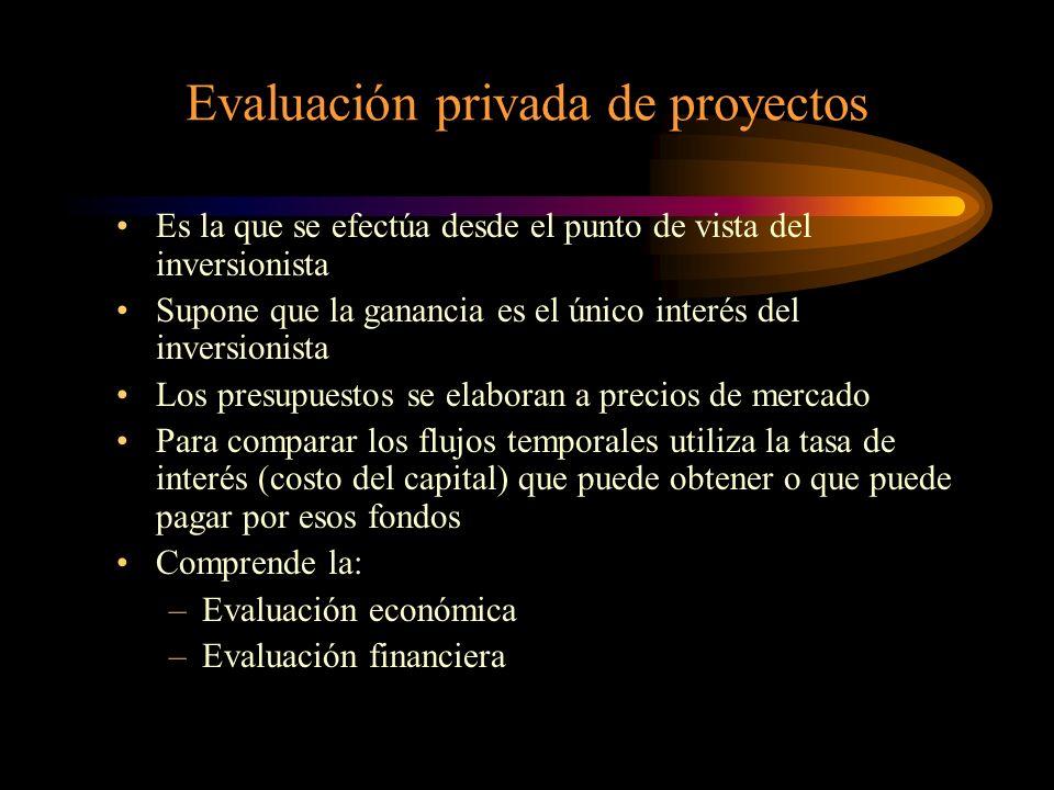TIPOS DE EVALUACIÓN EVALUACIÓN PRIVADA : ECONÓMICA Y FINANCIERA. EVALUACIÓN SOCIAL. EVALUACIÓN AMBIENTAL.