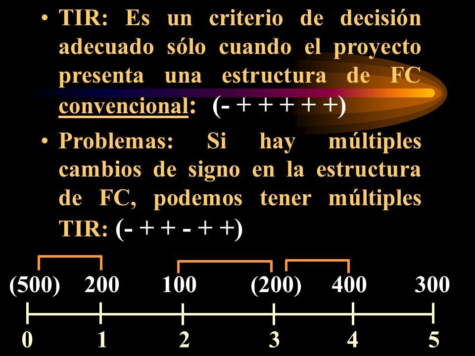 Regla de decisión: Regla de decisión: Si TIR es mayor o igual que la tasa de retorno requerida, se ACEPTA. Si TIR es mayor o igual que la tasa de reto