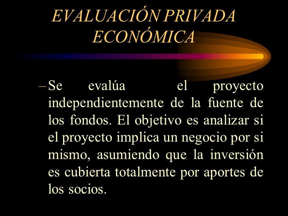 Evaluación privada de proyectos Es la que se efectúa desde el punto de vista del inversionista Supone que la ganancia es el único interés del inversio