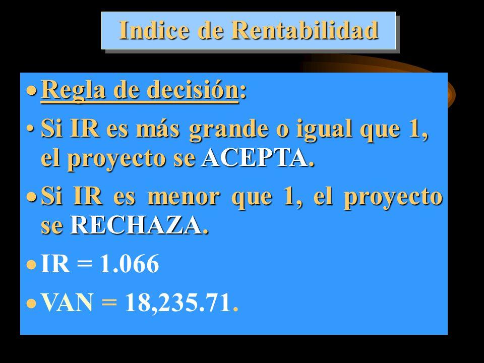 Indice de Rentabilidad VAN = - I FC t FC t (1 + d) t nt=1 IR = I IR = I FC t FC t (1 + d) t nt=1