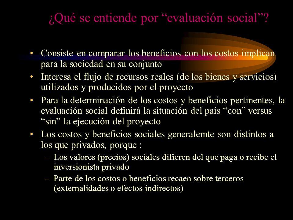 Evaluación social de Proyectos Definición Diferencias con la evaluación privada Métodos que se utilizan: Costo – Beneficio Costo - Efectividad –Establ