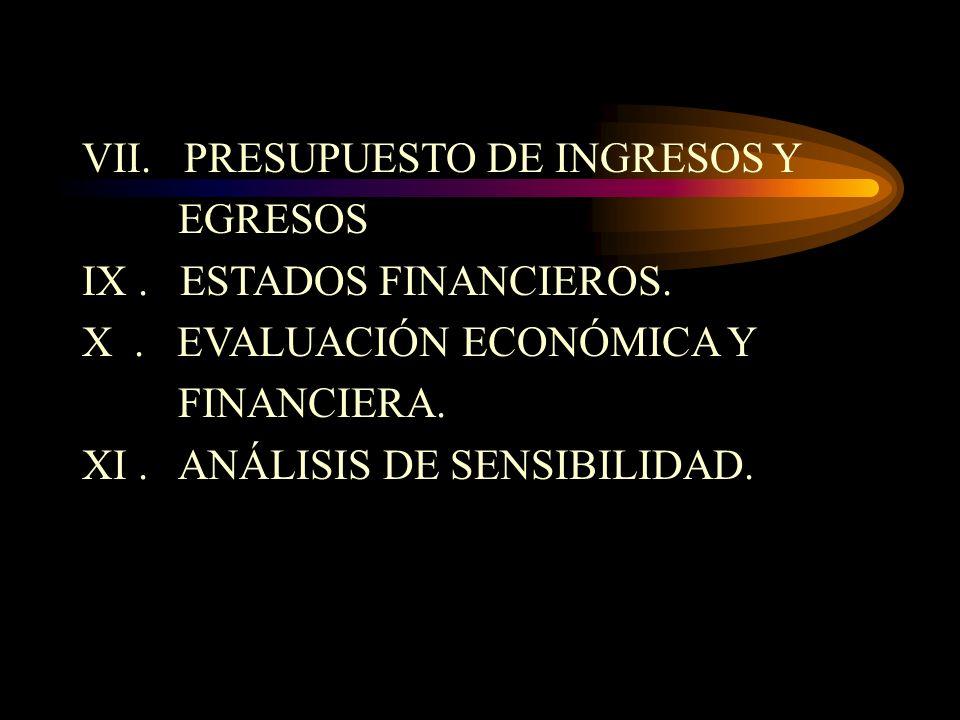 CONTENIDO TÍPICO DE UN PROYECTO DE INVERSION PRIVADA. I. ASPECTOS GENERALES. II. ESTUDIO DE MERCADO. III. TAMAÑO Y LOCALIZACIÒN DEL PROYECTO. IV. INGE