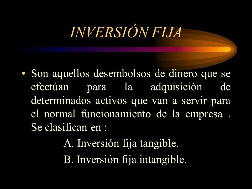 ESTRUCTURA DE LA INVERSIÓN Se puede estructurar la inversión en : A. Inversión Fija A.1. Inversión Fija Tangible. A.2. Inversión Fija Intangible. B.Ca