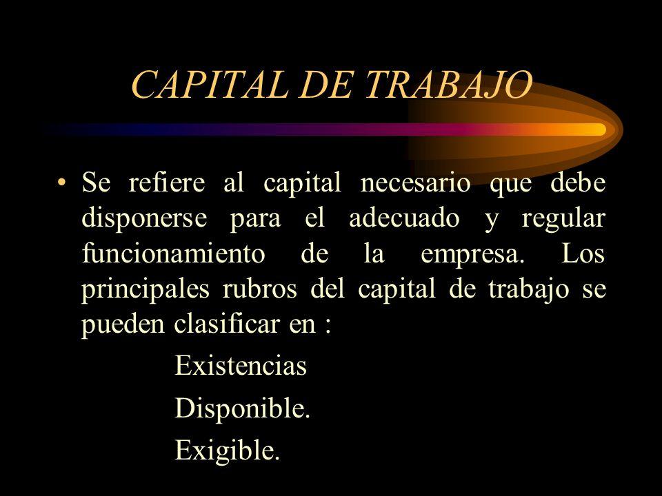 INVERSIÓN FIJA INTANGIBLE Desembolsos de dinero para la adquisición de servicios, tales como: A. Estudios del proyecto y gastos de organización. B. Pl