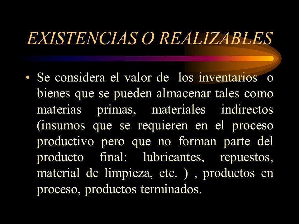 CAPITAL DE TRABAJO Se refiere al capital necesario que debe disponerse para el adecuado y regular funcionamiento de la empresa. Los principales rubros